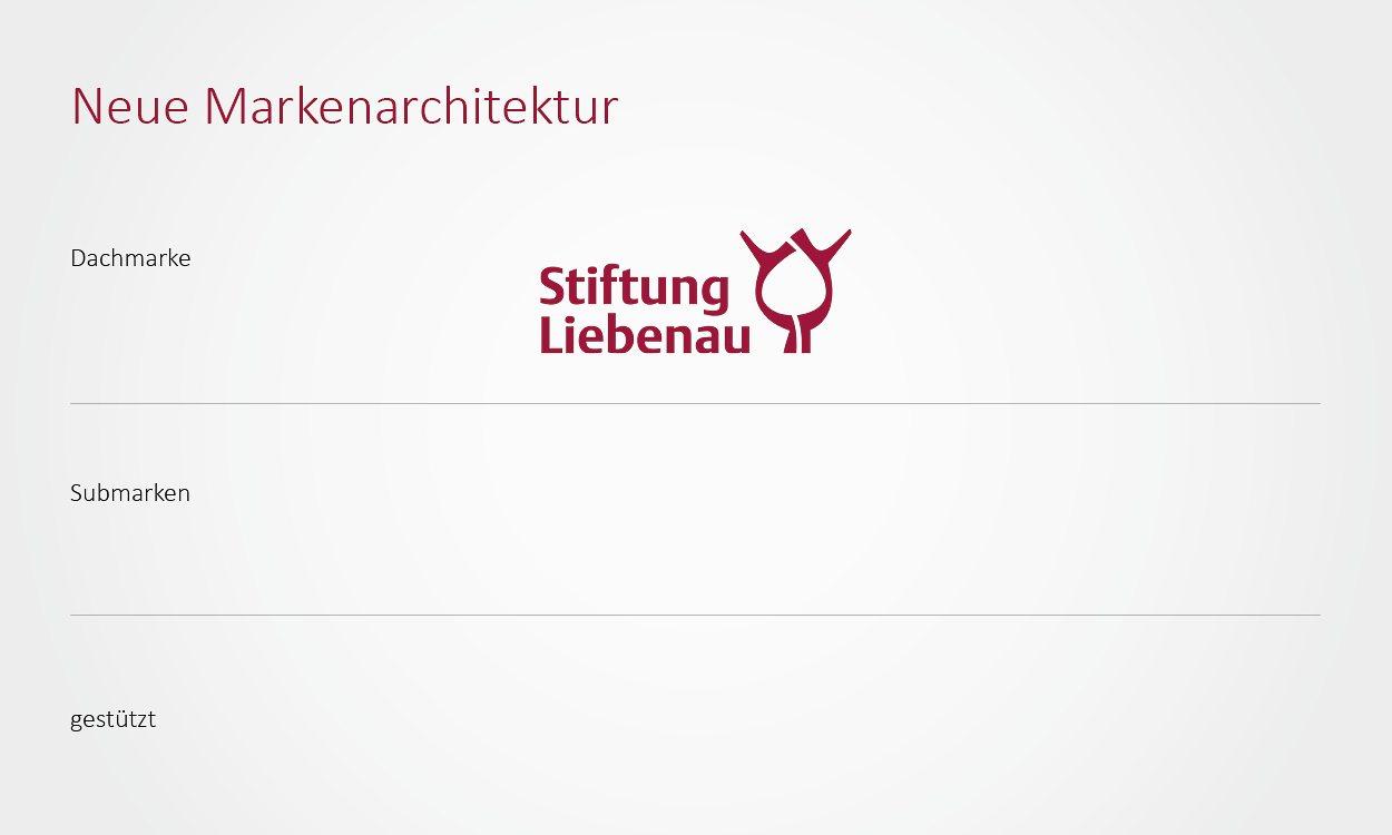 SP_SL_Markenauftritt_Dachmarkenstrategie_g2